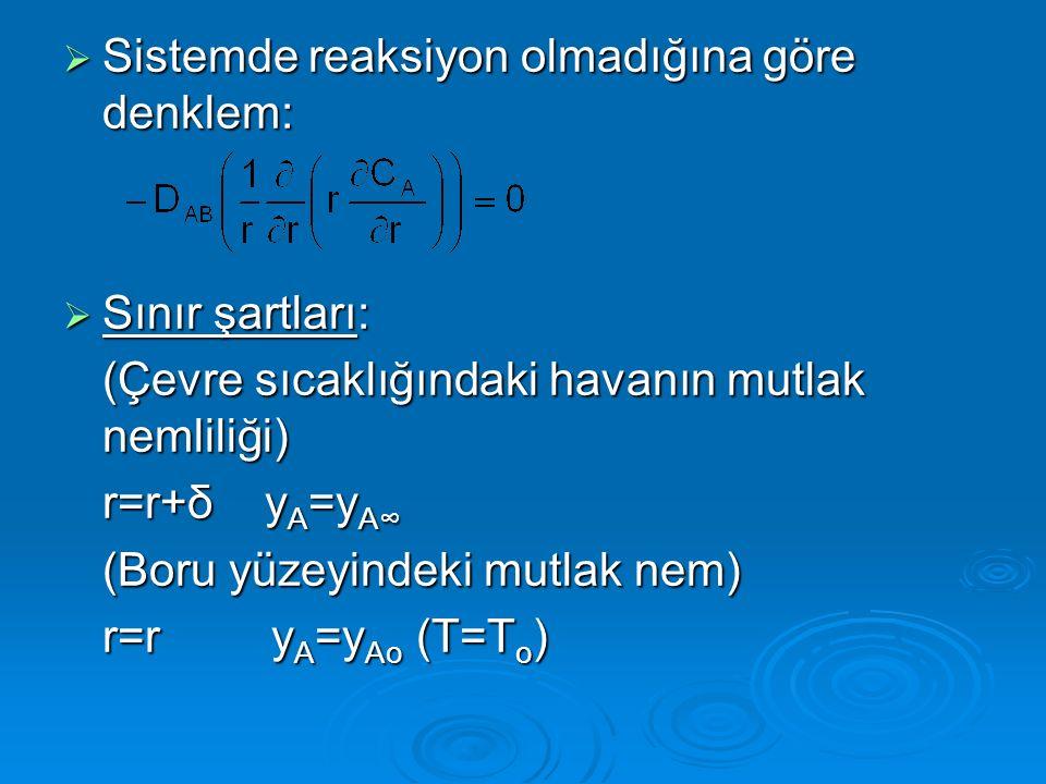  Sistemde reaksiyon olmadığına göre denklem:  Sınır şartları: (Çevre sıcaklığındaki havanın mutlak nemliliği) r=r+δ y A =y A∞ (Boru yüzeyindeki mutlak nem) r=r y A =y Ao (T=T o )