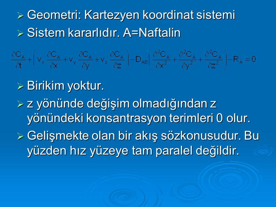  Geometri: Kartezyen koordinat sistemi  Sistem kararlıdır.