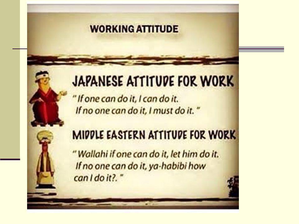 Kültür Şoku Kendi kültüründen farklı, başka bir kültüre giren işadamı genellikle kültür şoku denilen bir stres ve gerilim yaşayacaktır.