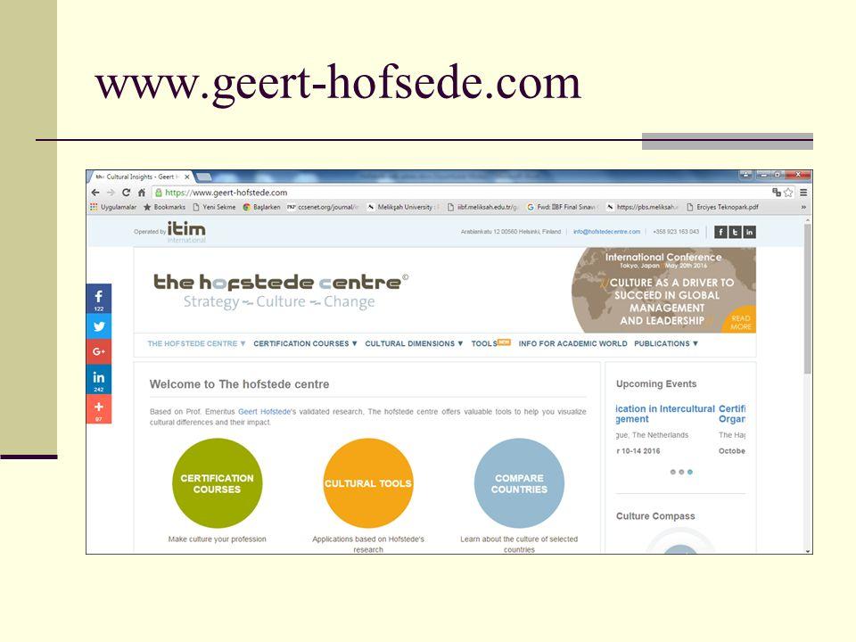 www.geert-hofsede.com