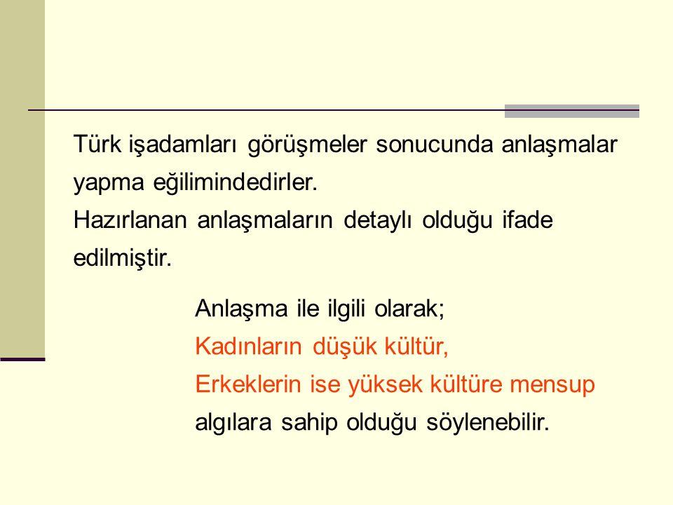 Türk işadamları görüşmeler sonucunda anlaşmalar yapma eğilimindedirler. Hazırlanan anlaşmaların detaylı olduğu ifade edilmiştir. Anlaşma ile ilgili ol