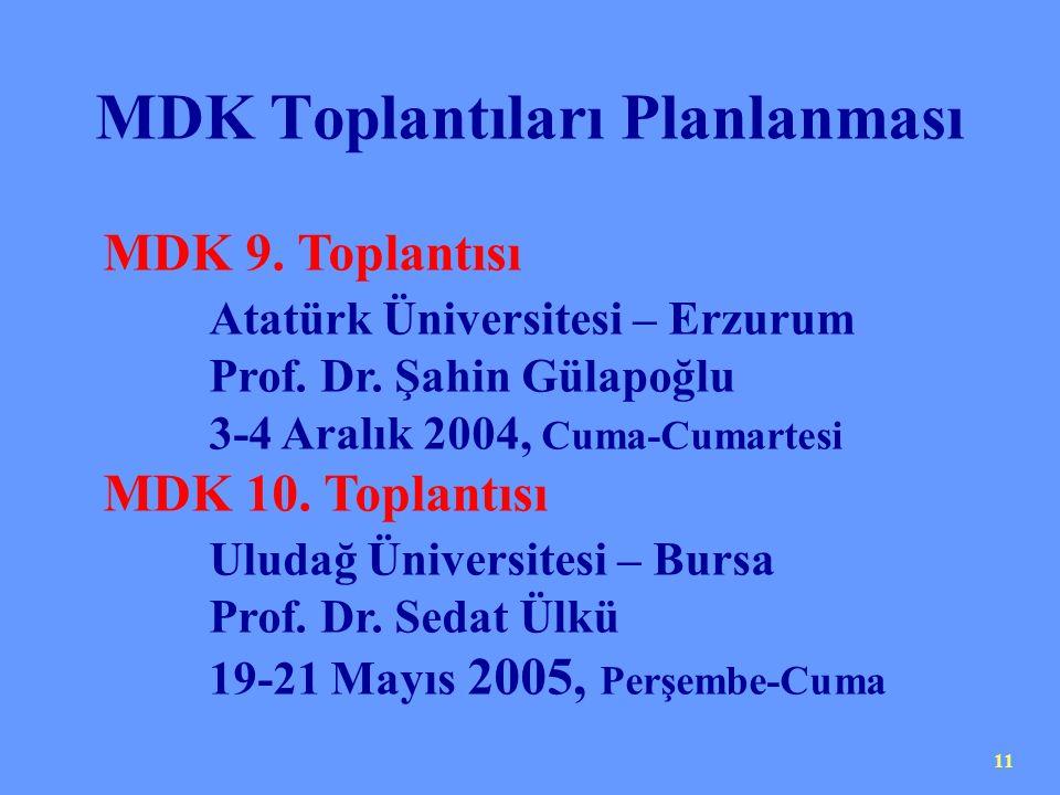 11 MDK Toplantıları Planlanması MDK 9.Toplantısı Atatürk Üniversitesi – Erzurum Prof.
