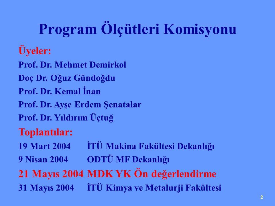 2 Program Ölçütleri Komisyonu Üyeler: Prof. Dr. Mehmet Demirkol Doç Dr.
