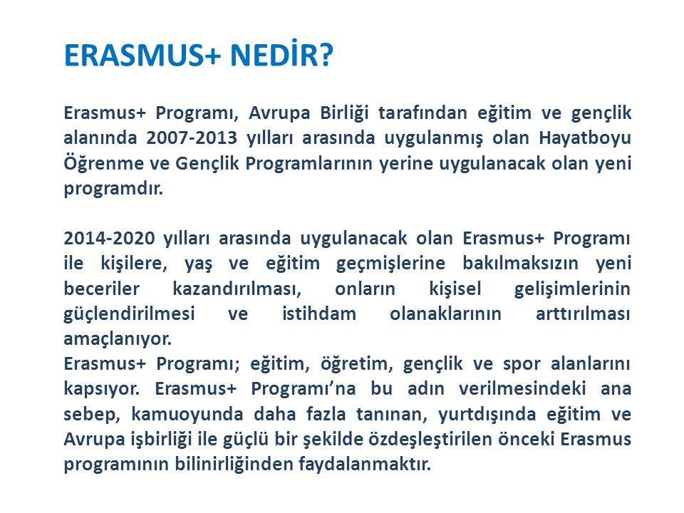 ERASMUS+ NEDİR.