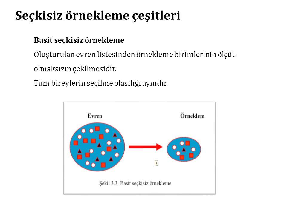 Seçkisiz örnekleme çeşitleri Basit seçkisiz örnekleme Oluşturulan evren listesinden örnekleme birimlerinin ölçüt olmaksızın çekilmesidir. Tüm bireyler