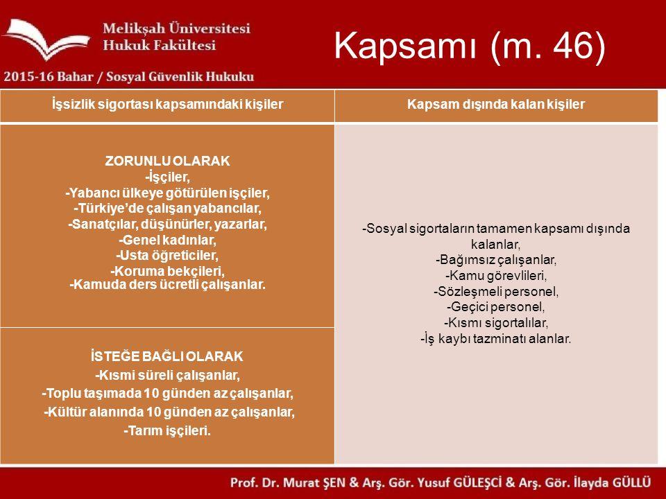 Kapsamı (m. 46) İşsizlik sigortası kapsamındaki kişilerKapsam dışında kalan kişiler ZORUNLU OLARAK -İşçiler, -Yabancı ülkeye götürülen işçiler, -Türki