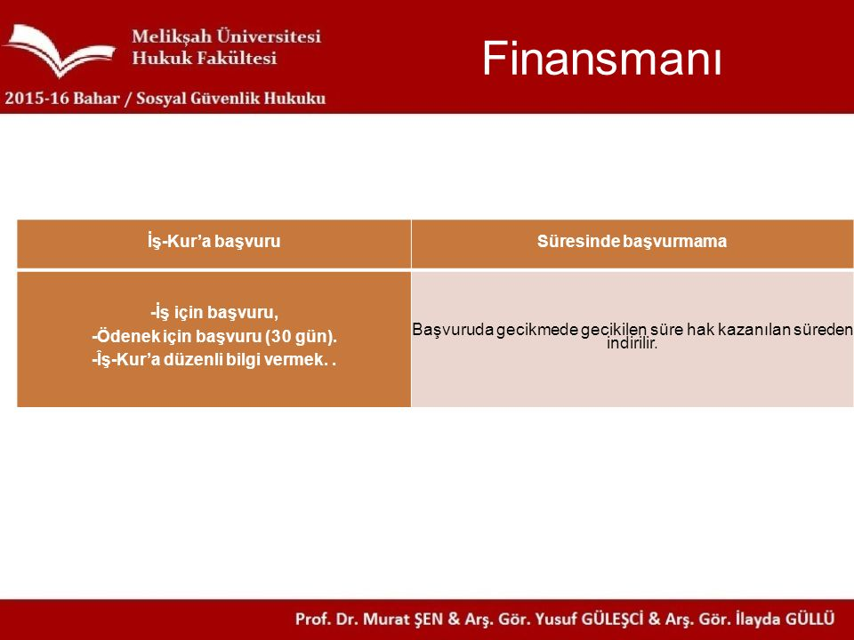 Finansmanı İş-Kur'a başvuruSüresinde başvurmama -İş için başvuru, -Ödenek için başvuru (30 gün). -Îş-Kur'a düzenli bilgi vermek.. Başvuruda gecikmede