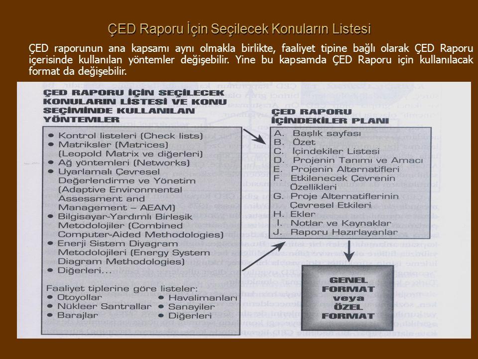 ÇED Raporu İçin Seçilecek Konuların Listesi ÇED raporunun ana kapsamı aynı olmakla birlikte, faaliyet tipine bağlı olarak ÇED Raporu içerisinde kullanılan yöntemler değişebilir.