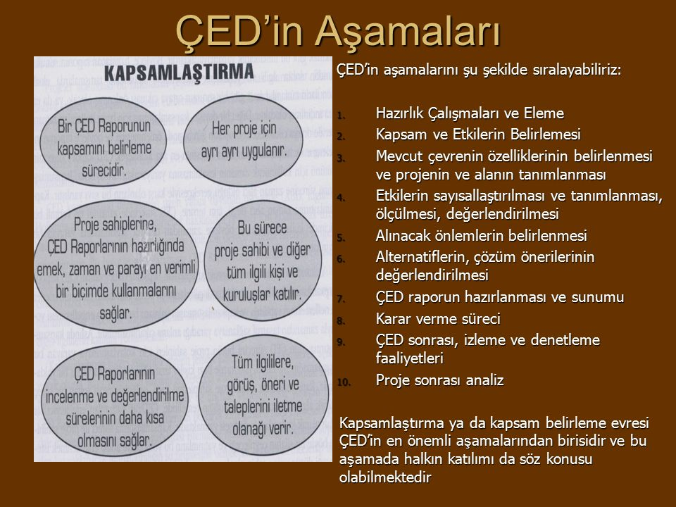 ÇED'in Aşamaları ÇED'in aşamalarını şu şekilde sıralayabiliriz: 1. Hazırlık Çalışmaları ve Eleme 2. Kapsam ve Etkilerin Belirlemesi 3. Mevcut çevrenin