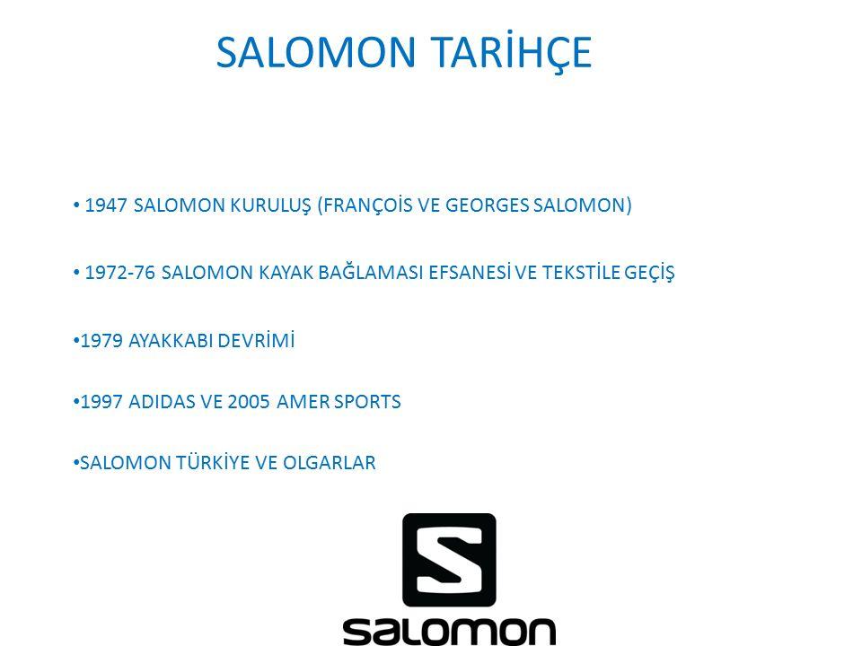 SALOMON TARİHÇE 1947 SALOMON KURULUŞ (FRANÇOİS VE GEORGES SALOMON) 1972-76 SALOMON KAYAK BAĞLAMASI EFSANESİ VE TEKSTİLE GEÇİŞ 1979 AYAKKABI DEVRİMİ 19