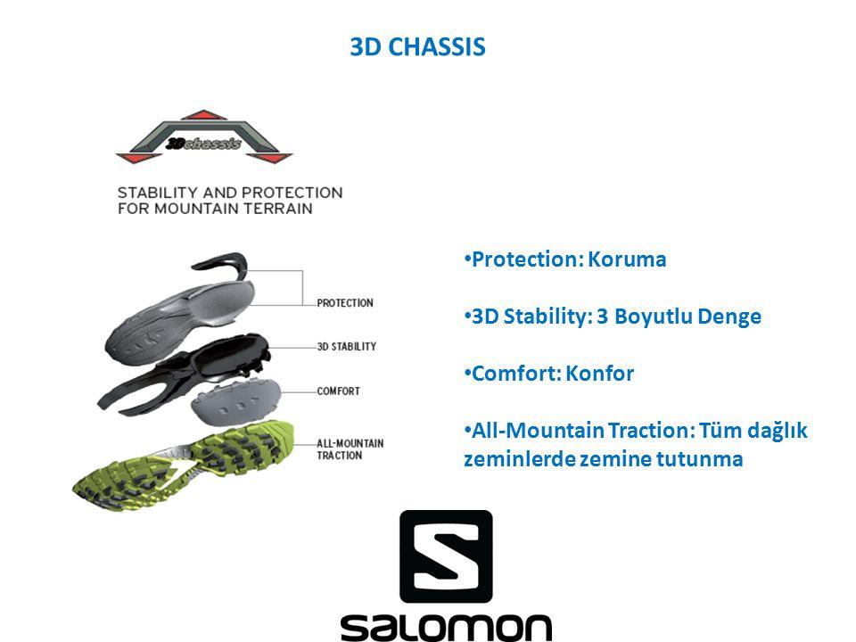 3D CHASSIS Protection: Koruma 3D Stability: 3 Boyutlu Denge Comfort: Konfor All-Mountain Traction: Tüm dağlık zeminlerde zemine tutunma