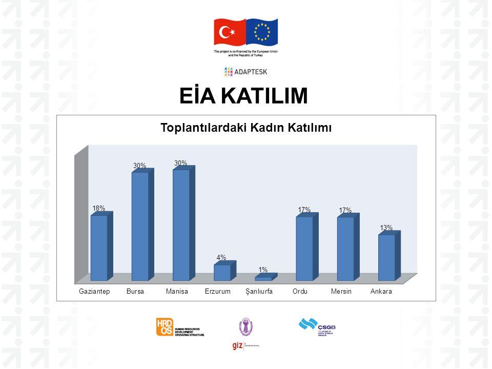 EİA KATILIM