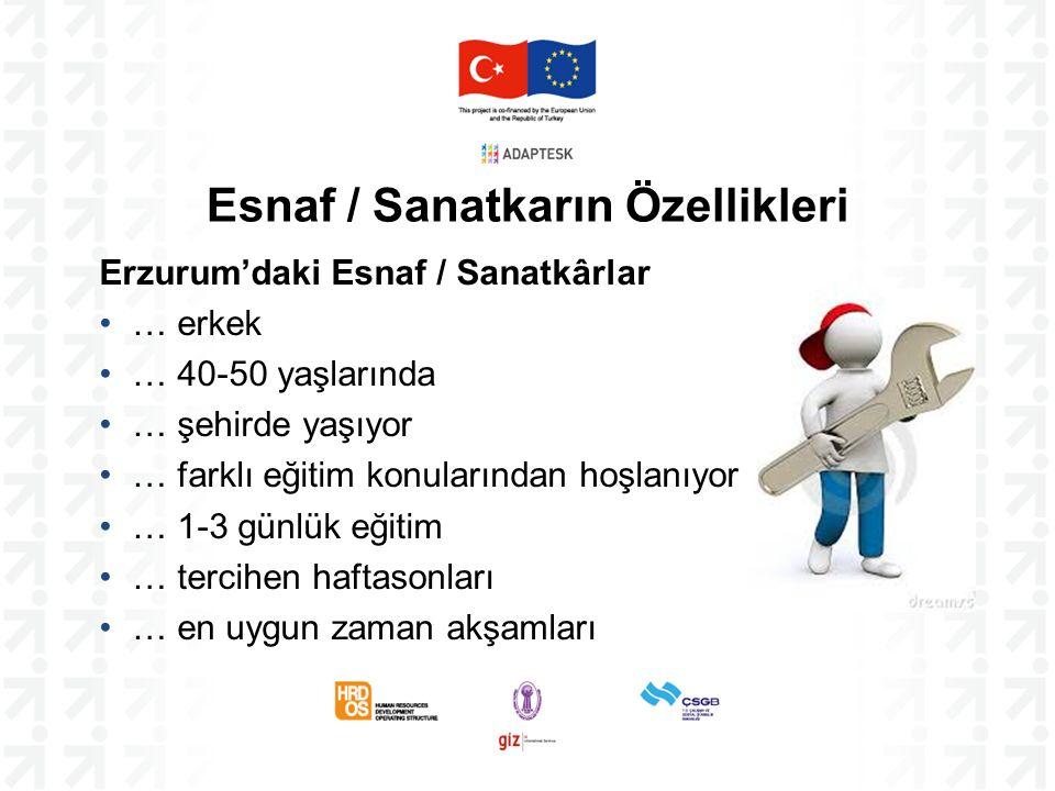 Erzurum'daki Esnaf / Sanatkârlar … erkek … 40-50 yaşlarında … şehirde yaşıyor … farklı eğitim konularından hoşlanıyor … 1-3 günlük eğitim … tercihen h