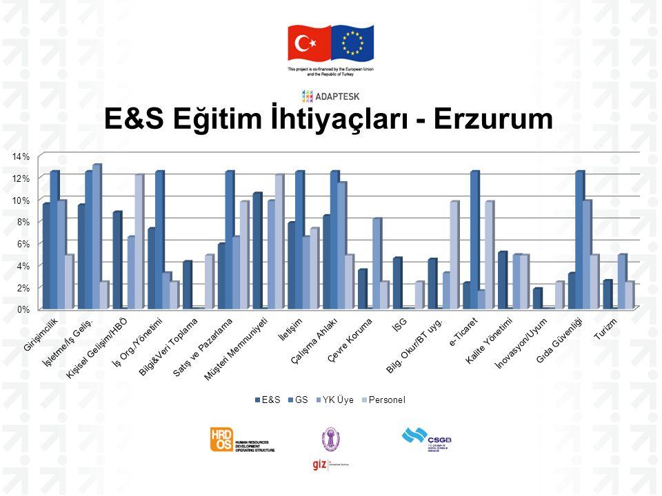 E&S Eğitim İhtiyaçları - Erzurum