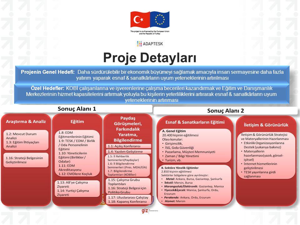 Eğitim İçin Tercih Edilen Zaman / Gün Erzurum