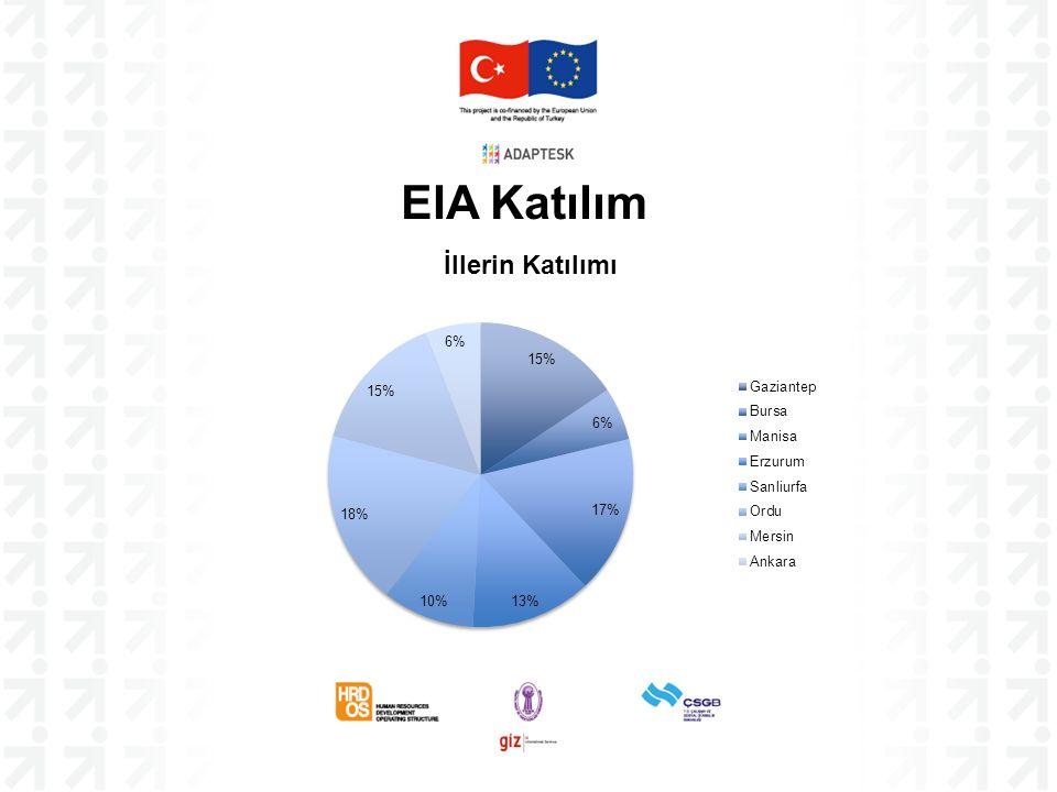 EIA Katılım