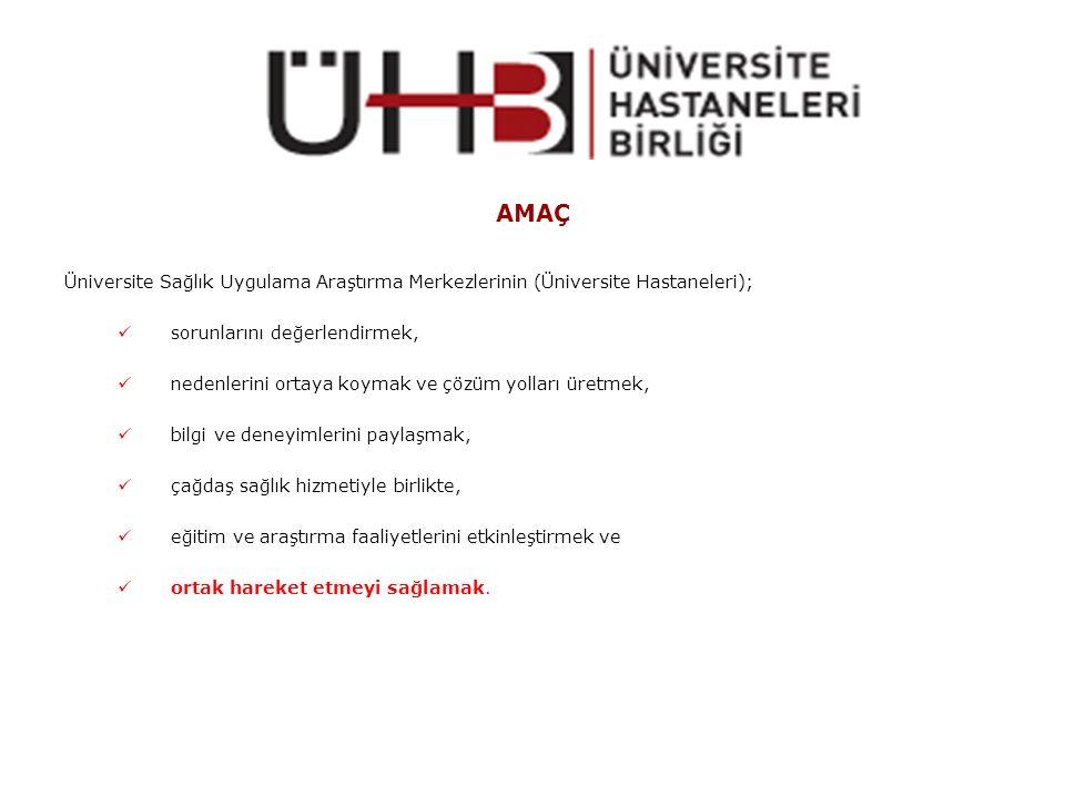 KURULUŞ VE SÜREÇ PLATFORM; Nisan 2009, İstanbul I.Toplantı; 18-19 Nisan 2009, İstanbul Üniversitesi, İstanbul II.Toplantı; Mayıs 2009, Hacettepe Üniversitesi, Ankara III.Toplantı; Kasım 2009, Gaziantep Üniversitesi, Gaziantep IV.Toplantı; Ocak 2010, Ege Üniversitesi, İzmir DERNEK; Başvuru 2010 Şubat, Resmi Kuruluş2010 Mart V.Toplantı; Nisan 2010, Ondokuz Mayıs Üniversitesi, Samsun VI.Toplantı; Kasım 2010, Anadolu Üniversitesi, Eskişehir VII.Toplantı; Ocak 2011, Kocaeli Üniversitesi, Kocaeli VIII.Toplantı; Mayıs 2011, Selçuk ve Konya Üniversiteleri, Konya IX.Toplantı; Haziran 2011, Atatürk Üniversitesi, Erzurum X.Toplantı; Kasım 2011, İstanbul Üniversitesi, İstanbul XI.Toplantı; Ocak 2012, Afyon Kocatepe Üniversitesi, Afyon XII.Toplantı; Mayıs 2012, Pamukkale Üniversitesi, Denizli XIII.Toplantı; Kasım 2012, Abant İzzet Baysal Üniversitesi, Bolu XIV.Toplantı; Şubat 2013, Gaziantep Üniversitesi, Gaziantep XV.Toplantı; Mayıs 2013, Trakya Üniversitesi, Edirne XVI.Toplantı; Ekim 2013, Çukurova Üniversitesi, Adana XVII.Toplantı; Ocak 2014, Ankara Üniversitesi, Ankara XVIII.Toplantı; Şubat 2016, Osmangazi Üniversitesi, Eskişehir XIX.Toplantı; Temmuz 2016, Ondokuz Mayıs Üniversitesi, Samsun