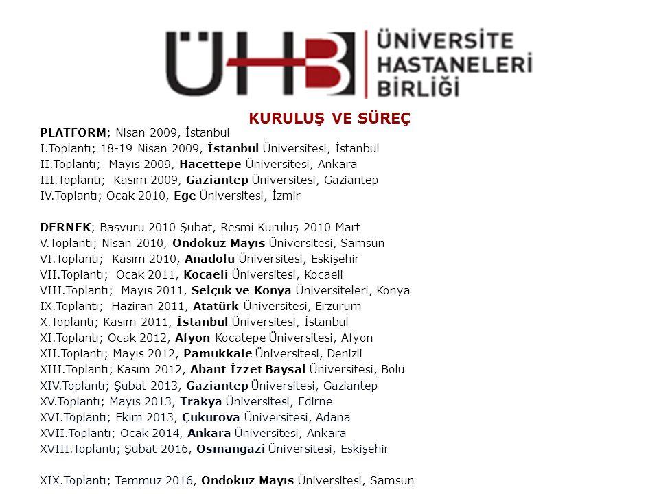 YAPI VE YÖNETİM PLATFORM İCRA KURULU (Nisan 2009-Nisan 2010) Yunus SÖYLET, İstanbul Üniversitesi Rektörü-YÖK Üyesi Uğur ERDENER, Hacettepe Üniversitesi Rektörü Candeğer YILMAZ, Ege Üniversitesi Rektörü Mehmet Yavuz COŞKUN, Gaziantep Üniversitesi Rektörü Hüseyin AKAN, Ondokuz Mayıs Üniversitesi Rektörü DERNEK GENEL KURULLARI I.OLAĞANÜSTÜ GENEL KURULNisan 2010, Samsun OLAĞAN GENEL KURUL-IEylül 2010, İstanbul OLAĞAN GENEL KURUL-IIHaziran 2013, İstanbul II.OLAĞANÜSTÜ GENEL KURULAğustos 2015, İstanbul OLAĞAN GENEL KURUL-IIINisan 2016, İstanbul