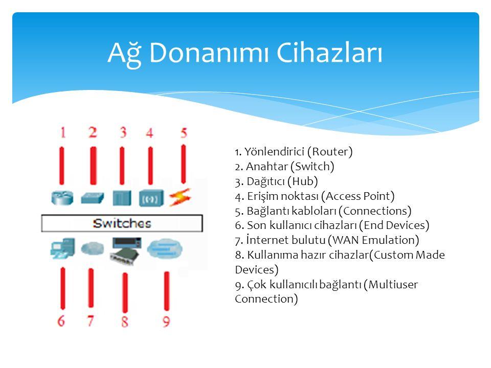 Ağ Donanımı Cihazları 1. Yönlendirici (Router) 2.