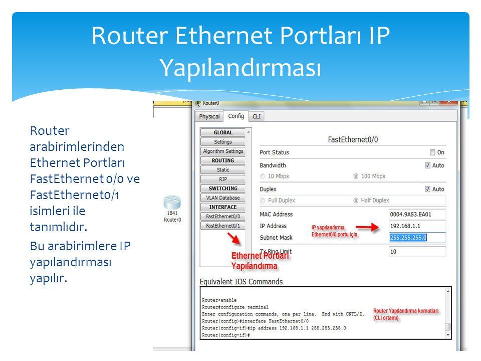 Router arabirimlerinden Ethernet Portları FastEthernet 0/0 ve FastEthernet0/1 isimleri ile tanımlıdır.