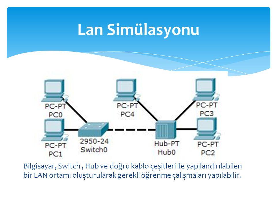 Lan Simülasyonu Bilgisayar, Switch, Hub ve doğru kablo çeşitleri ile yapılandırılabilen bir LAN ortamı oluşturularak gerekli öğrenme çalışmaları yapılabilir.