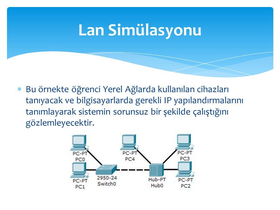  Bu örnekte öğrenci Yerel Ağlarda kullanılan cihazları tanıyacak ve bilgisayarlarda gerekli IP yapılandırmalarını tanımlayarak sistemin sorunsuz bir şekilde çalıştığını gözlemleyecektir.