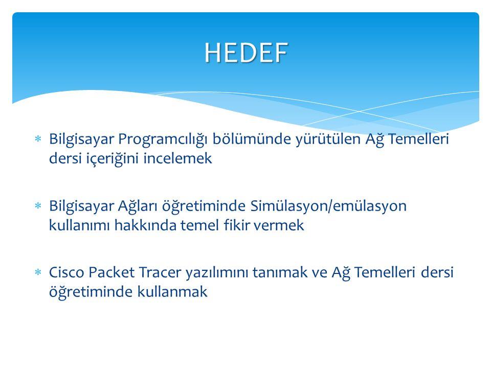  Bilgisayar Programcılığı bölümünde yürütülen Ağ Temelleri dersi içeriğini incelemek  Bilgisayar Ağları öğretiminde Simülasyon/emülasyon kullanımı hakkında temel fikir vermek  Cisco Packet Tracer yazılımını tanımak ve Ağ Temelleri dersi öğretiminde kullanmak HEDEF