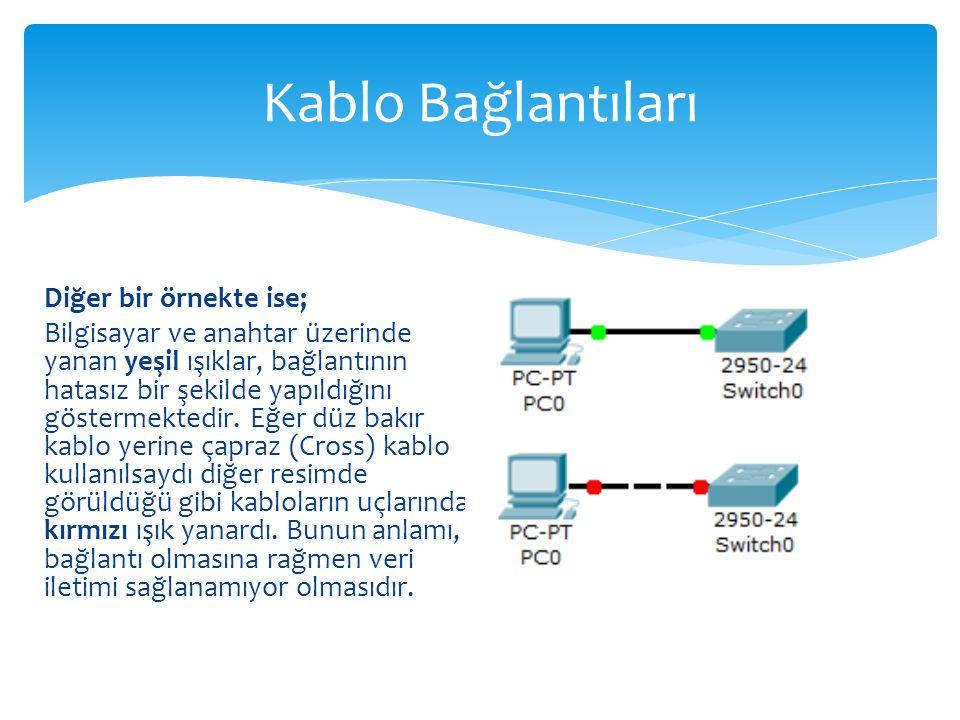 Diğer bir örnekte ise; Bilgisayar ve anahtar üzerinde yanan yeşil ışıklar, bağlantının hatasız bir şekilde yapıldığını göstermektedir.