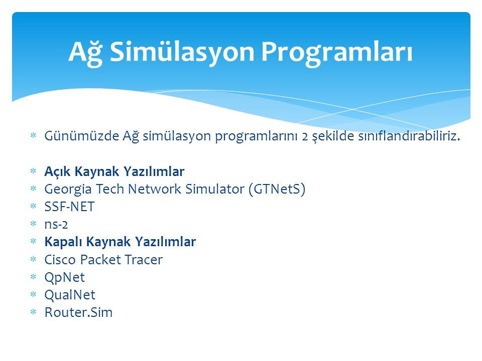  Günümüzde Ağ simülasyon programlarını 2 şekilde sınıflandırabiliriz.