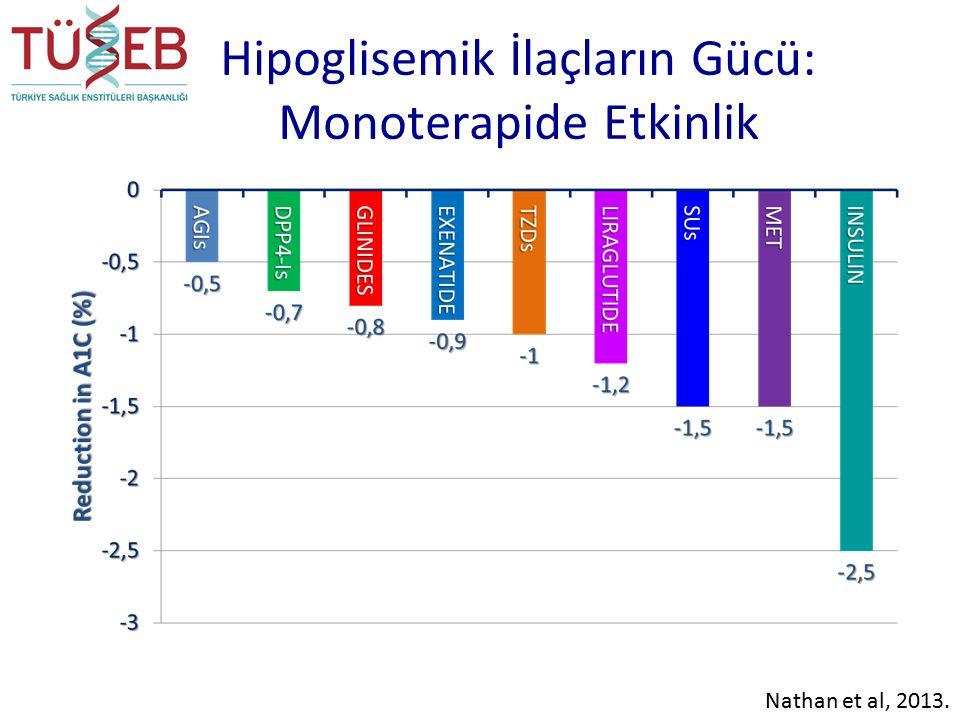 Hipoglisemik İlaçların Gücü: Monoterapide Etkinlik Nathan et al, 2013.