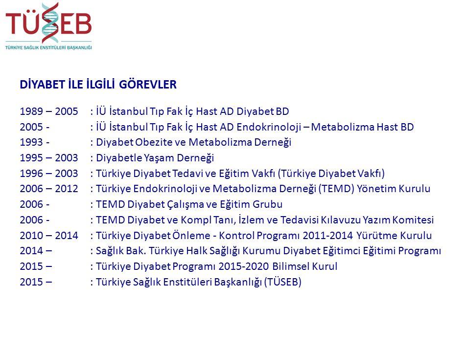 Türkiye'de 1998'den 2010'a Kronik Hastalıklar 1,2 Değişim oranı +%90 +%108 +%44 +%32 -%11 1 Satman İ, TURDEP Study Group.