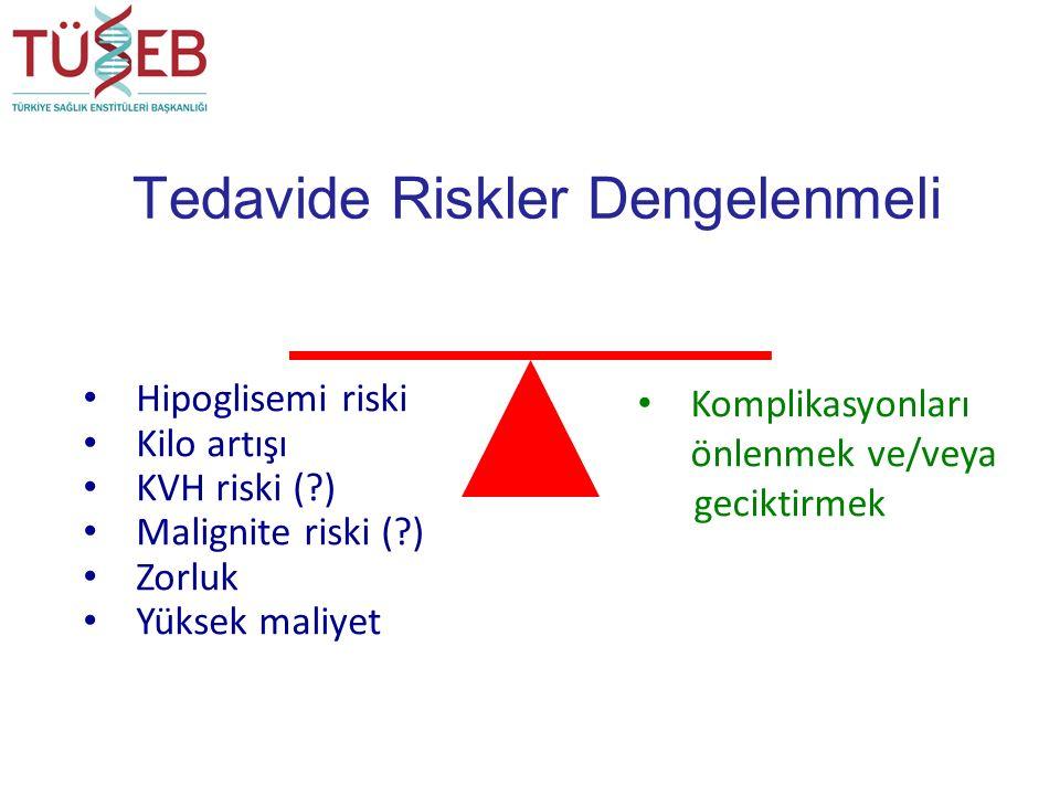 Tedavide Riskler Dengelenmeli Hipoglisemi riski Kilo artışı KVH riski (?) Malignite riski (?) Zorluk Yüksek maliyet Komplikasyonları önlenmek ve/veya geciktirmek