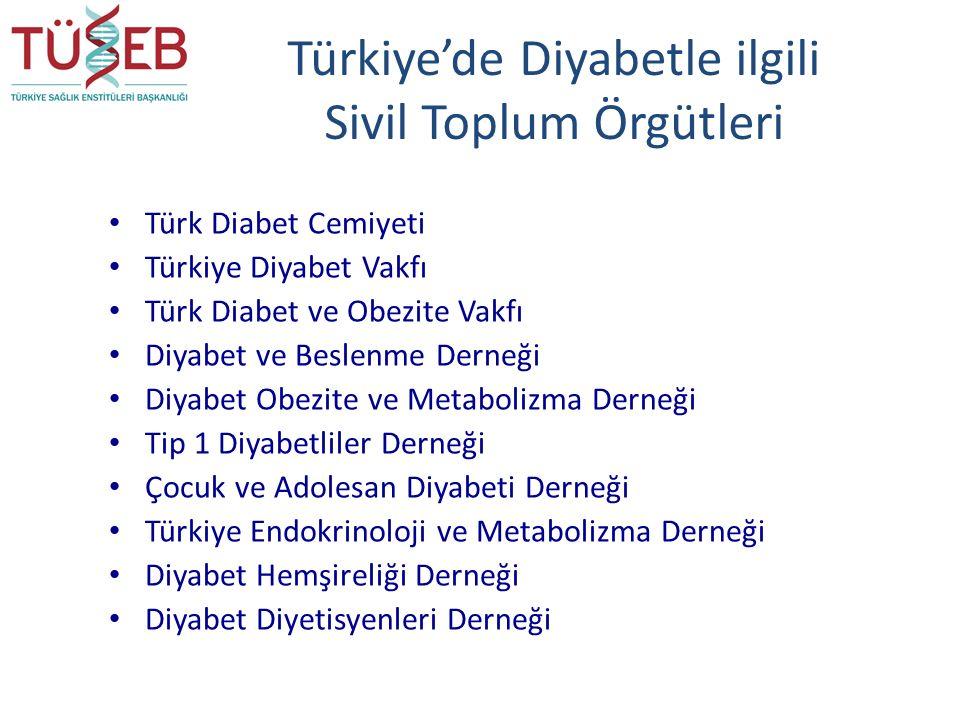 www.turk.endokrin.org