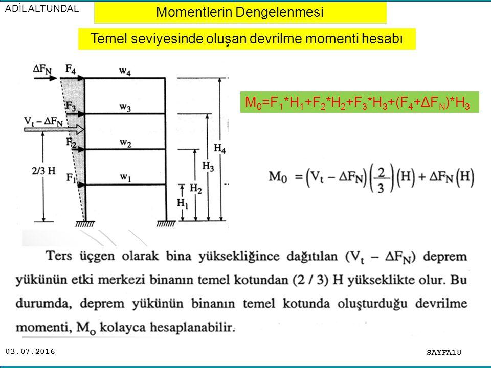 03.07.2016 ADİL ALTUNDAL SAYFA18 Temel seviyesinde oluşan devrilme momenti hesabı Momentlerin Dengelenmesi M 0 =F 1 *H 1 +F 2 *H 2 +F 3 *H 3 +(F 4 +ΔF
