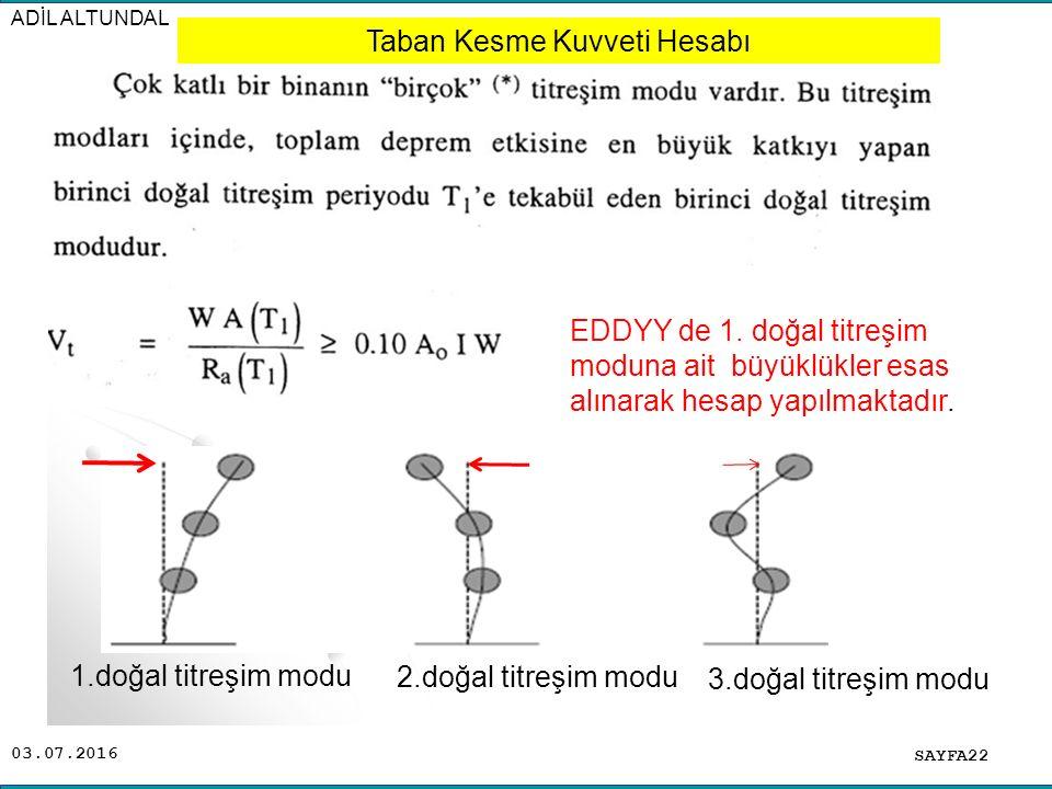 03.07.2016 ADİL ALTUNDAL SAYFA22 Taban Kesme Kuvveti Hesabı EDDYY de 1. doğal titreşim moduna ait büyüklükler esas alınarak hesap yapılmaktadır. 1.doğ