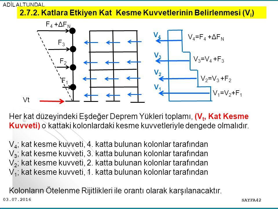 03.07.2016 ADİL ALTUNDAL SAYFA42 2.7.2. Katlara Etkiyen Kat Kesme Kuvvetlerinin Belirlenmesi (V i ) V 4 =F 4 V 3 =V 4 +F 3 V 2 =V 3 +F 2 V 1 =V 2 +F 1