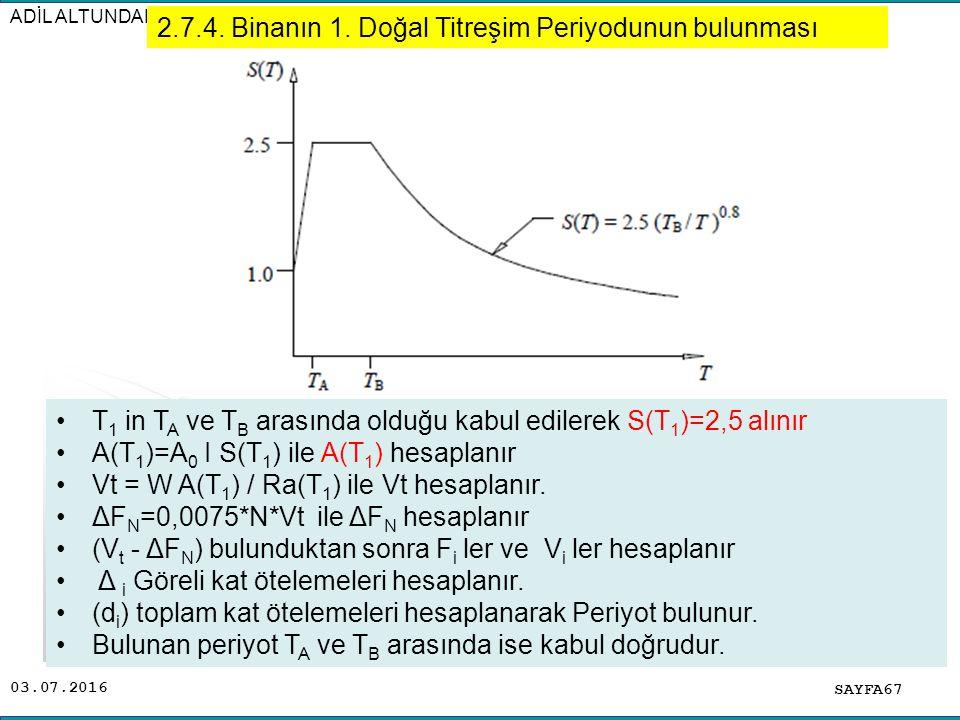 03.07.2016 ADİL ALTUNDAL SAYFA67 T 1 in T A ve T B arasında olduğu kabul edilerek S(T 1 )=2,5 alınır A(T 1 )=A 0 I S(T 1 ) ile A(T 1 ) hesaplanır Vt =