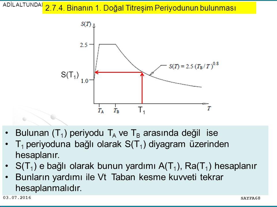 03.07.2016 ADİL ALTUNDAL SAYFA68 Bulunan (T 1 ) periyodu T A ve T B arasında değil ise T 1 periyoduna bağlı olarak S(T 1 ) diyagram üzerinden hesaplan