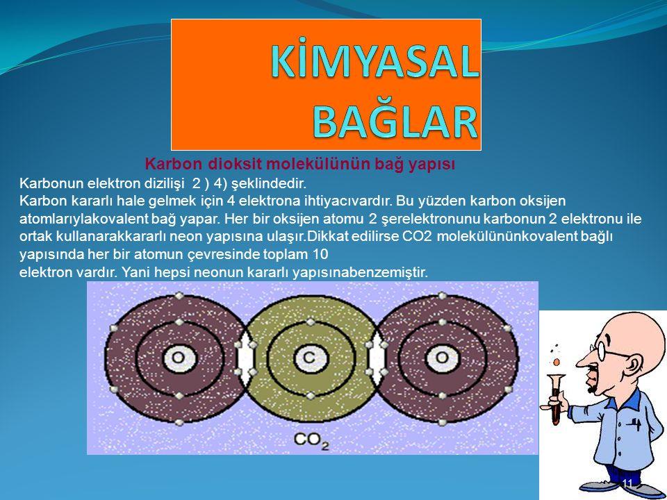 11 Karbon dioksit molekülünün bağ yapısı Karbonun elektron dizilişi 2 ) 4) şeklindedir.