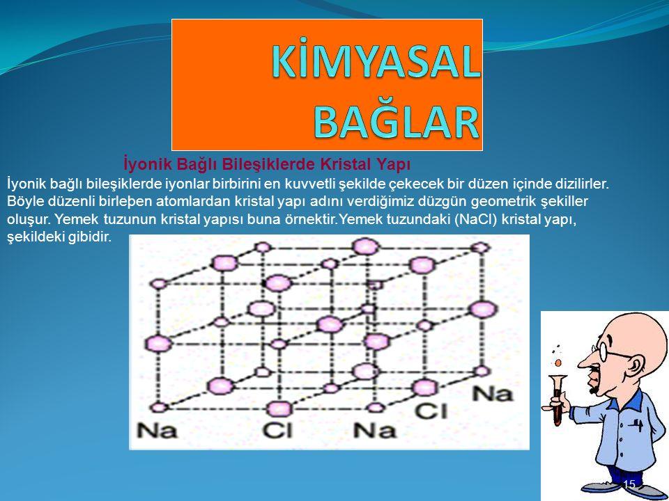 15 İyonik Bağlı Bileşiklerde Kristal Yapı İyonik bağlı bileşiklerde iyonlar birbirini en kuvvetli şekilde çekecek bir düzen içinde dizilirler.