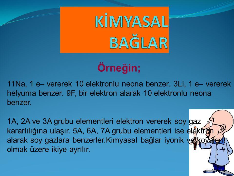 3 Örneğin; 11Na, 1 e– vererek 10 elektronlu neona benzer.