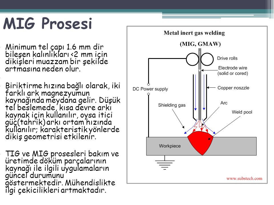 Minimum tel çapı 1.6 mm dir bileşen kalınlıkları <2 mm için dikişleri muazzam bir şekilde artmasına neden olur. Biriktirme hızına bağlı olarak, iki fa