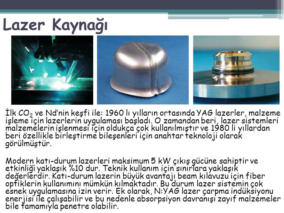 İlk CO 2 ve Nd'nin keşfi ile: 1960 lı yılların ortasında YAG lazerler, malzeme işleme için lazerlerin uygulaması başladı. O zamandan beri, lazer siste