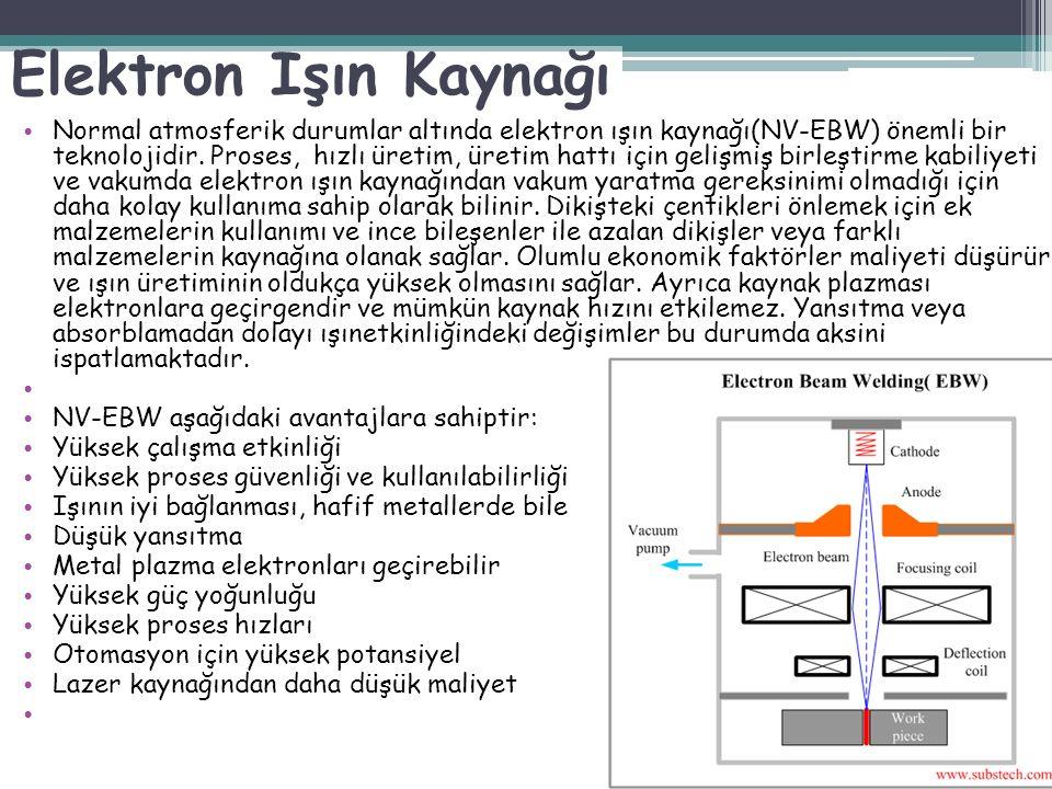 Normal atmosferik durumlar altında elektron ışın kaynağı(NV-EBW) önemli bir teknolojidir. Proses, hızlı üretim, üretim hattı için gelişmiş birleştirme