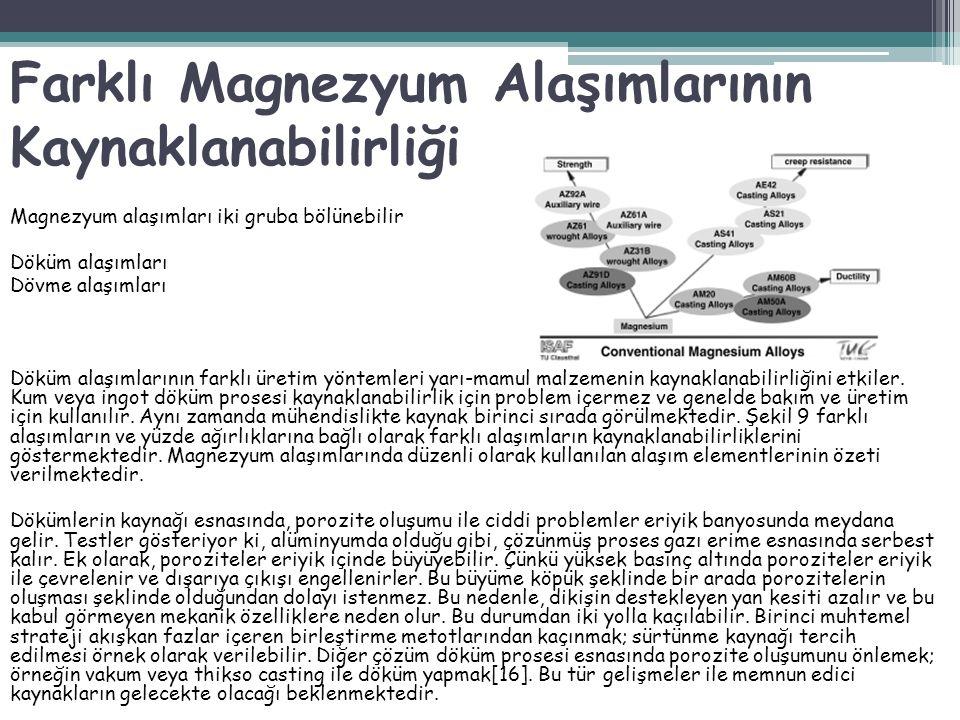Magnezyum alaşımları iki gruba bölünebilir Döküm alaşımları Dövme alaşımları Döküm alaşımlarının farklı üretim yöntemleri yarı-mamul malzemenin kaynak