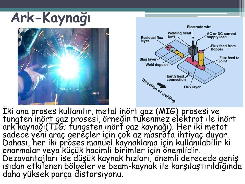 İki ana proses kullanılır, metal inört gaz (MIG) prosesi ve tungten inört gaz prosesi, örneğin tükenmez elektrot ile inört ark kaynağı(TIG; tungsten i