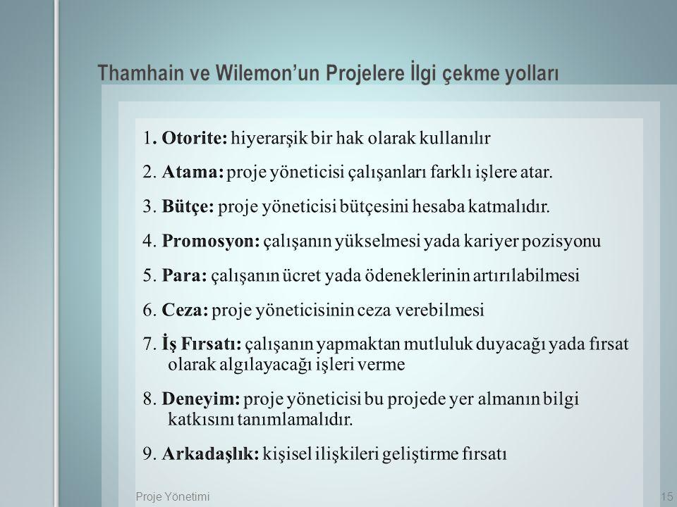 15Proje Yönetimi