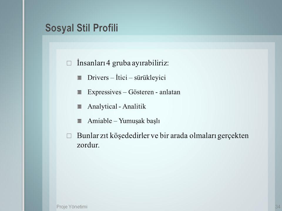 34Proje Yönetimi