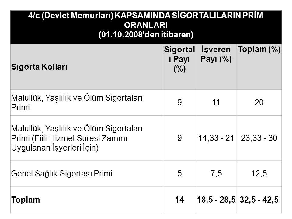 4/c (Devlet Memurları) KAPSAMINDA SİGORTALILARIN PRİM ORANLARI (01.10.2008'den itibaren) Sigorta Kolları Sigortal ı Payı (%) İşveren Payı (%) Toplam (