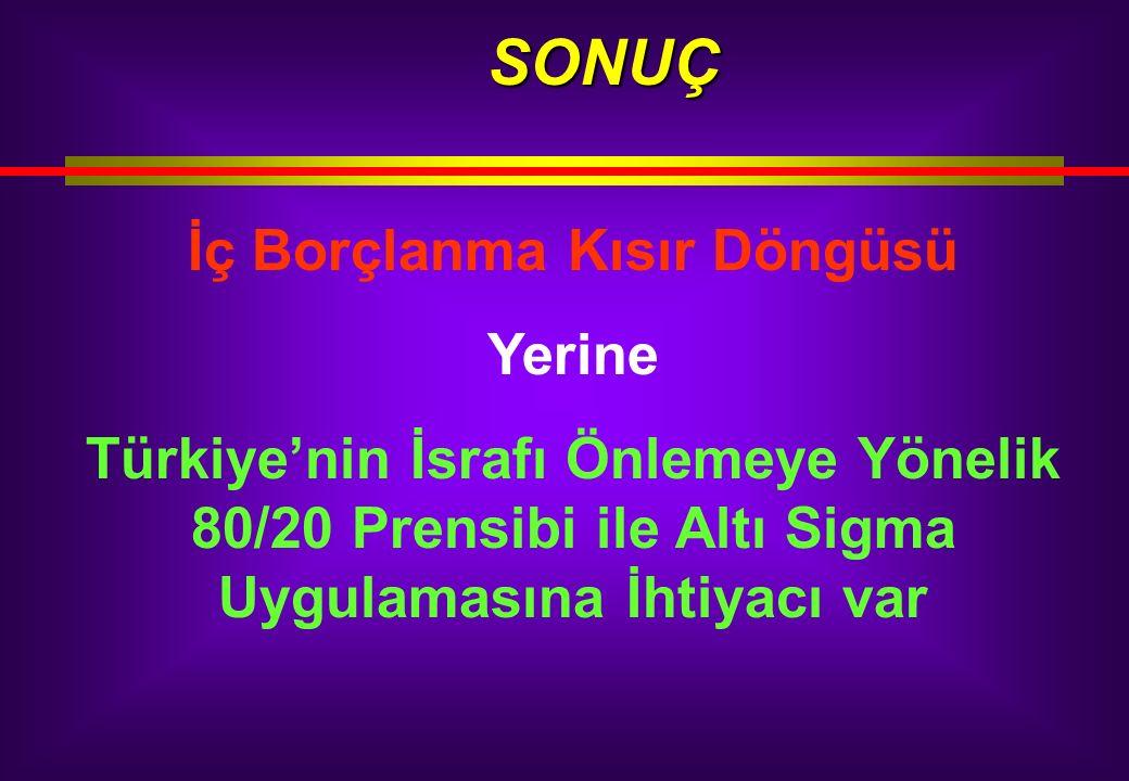 İç Borçlanma Kısır Döngüsü Yerine Türkiye'nin İsrafı Önlemeye Yönelik 80/20 Prensibi ile Altı Sigma Uygulamasına İhtiyacı var SONUÇ